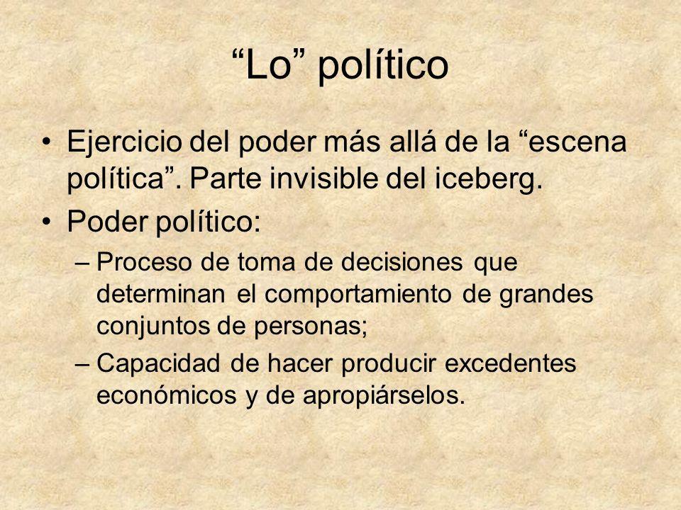 Lo político Ejercicio del poder más allá de la escena política . Parte invisible del iceberg. Poder político: