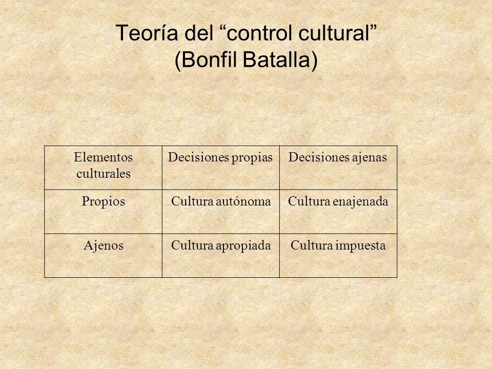 Teoría del control cultural (Bonfil Batalla)