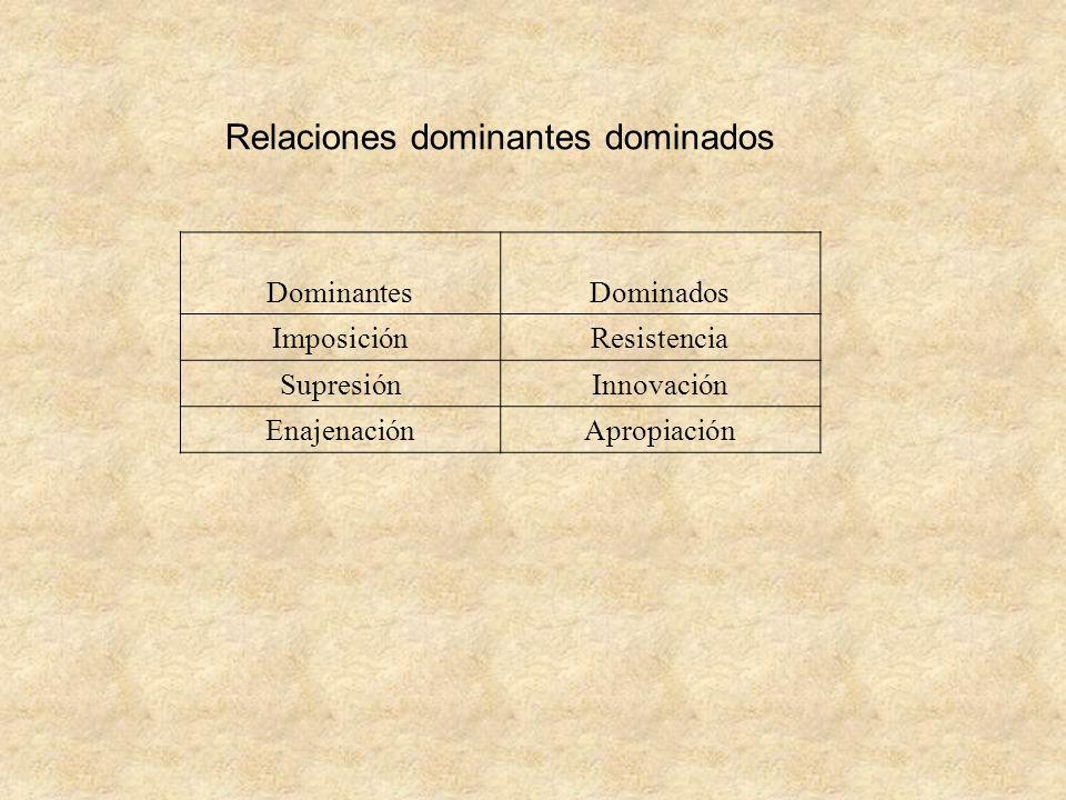 Relaciones dominantes dominados