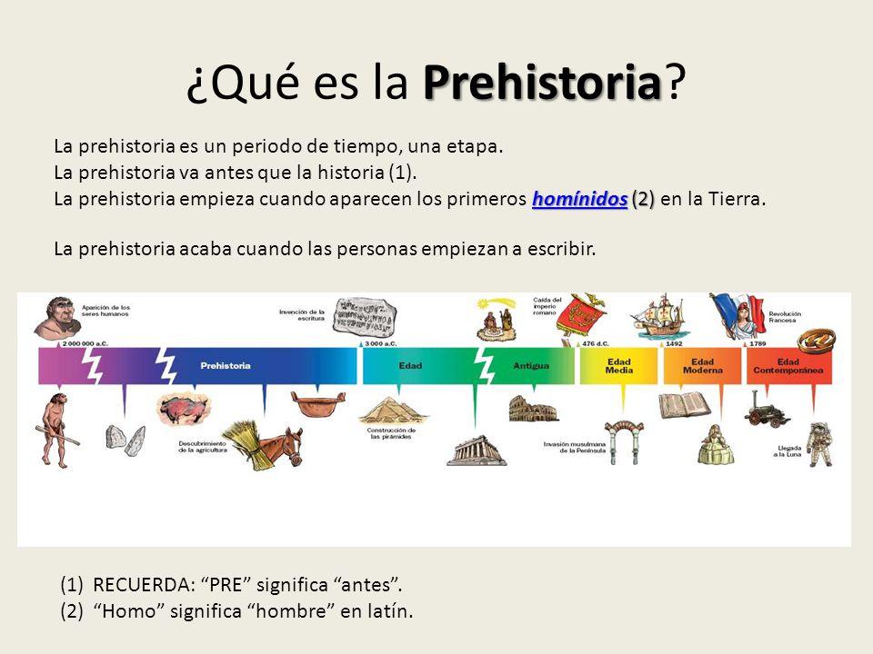 ¿Qué es la Prehistoria La prehistoria es un periodo de tiempo, una etapa. La prehistoria va antes que la historia (1).