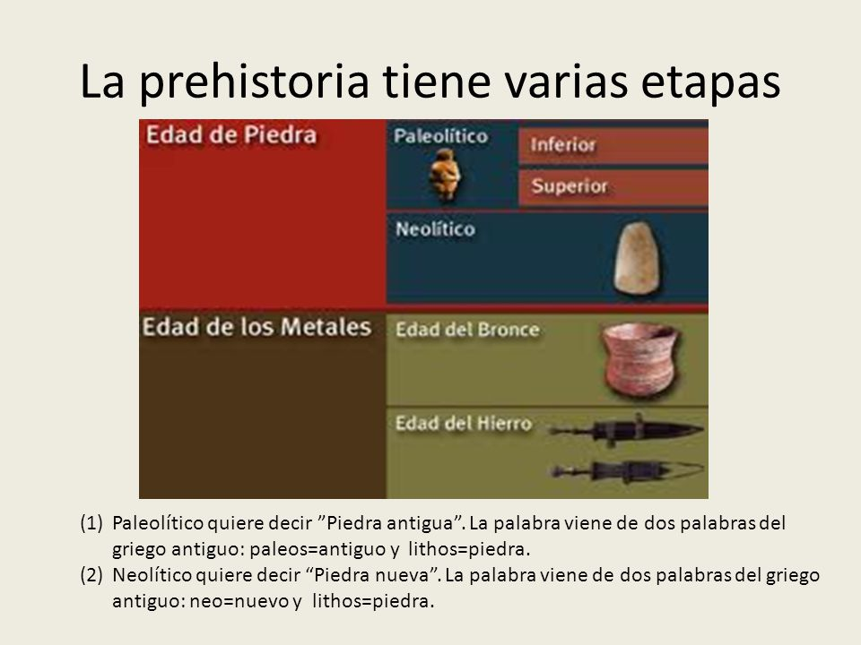La prehistoria tiene varias etapas