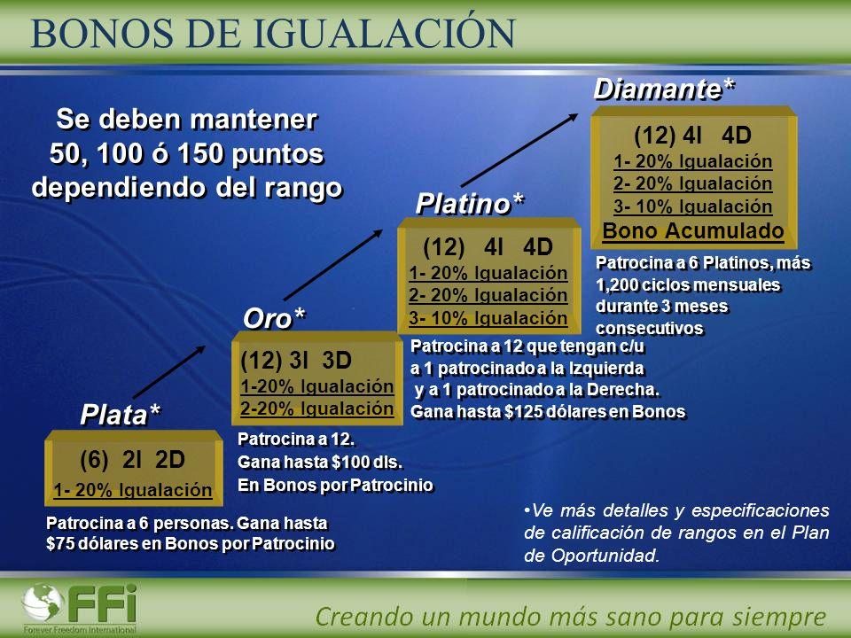 BONOS DE IGUALACIÓN Diamante* Se deben mantener 50, 100 ó 150 puntos