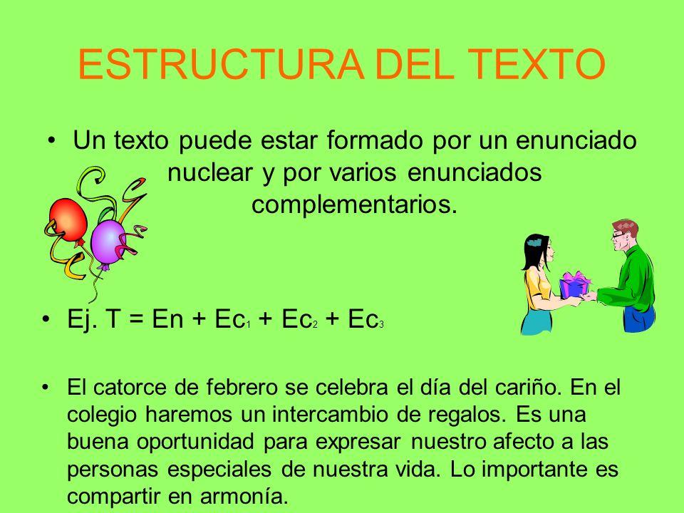 ESTRUCTURA DEL TEXTO Un texto puede estar formado por un enunciado nuclear y por varios enunciados complementarios.