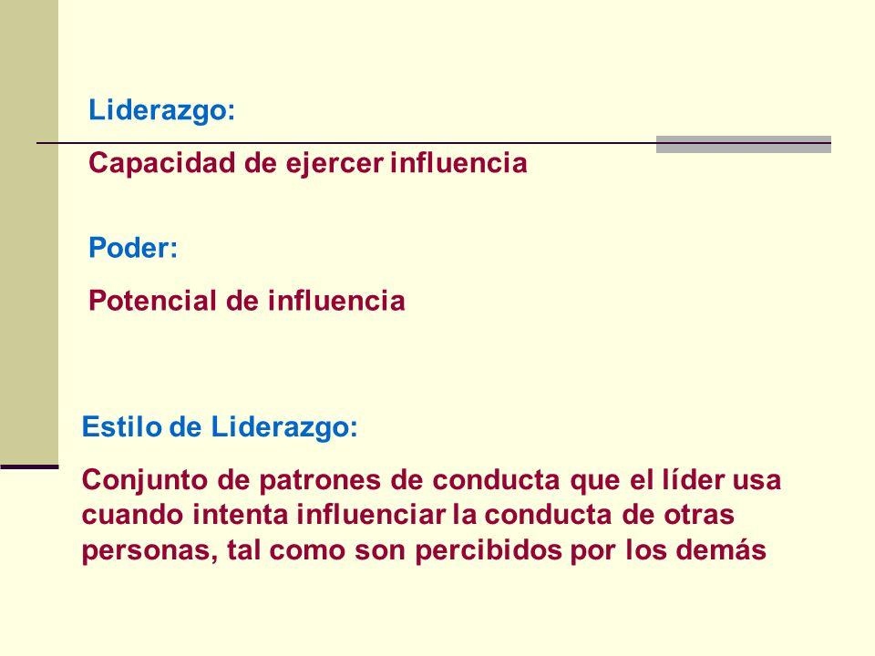 Liderazgo: Capacidad de ejercer influencia. Poder: Potencial de influencia. Estilo de Liderazgo: