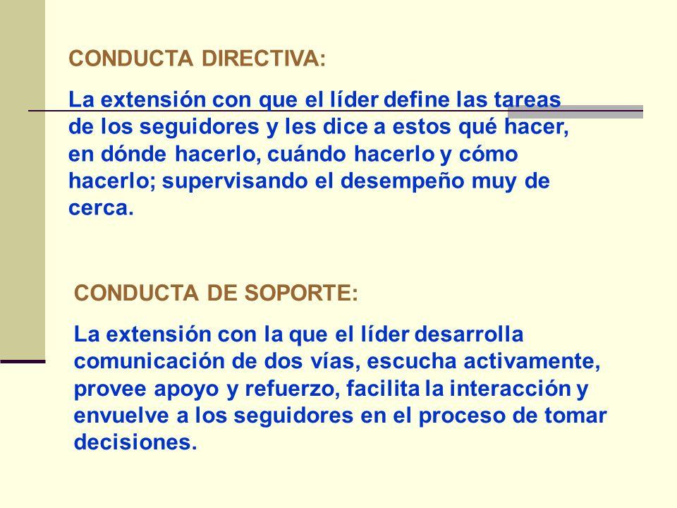 CONDUCTA DIRECTIVA: