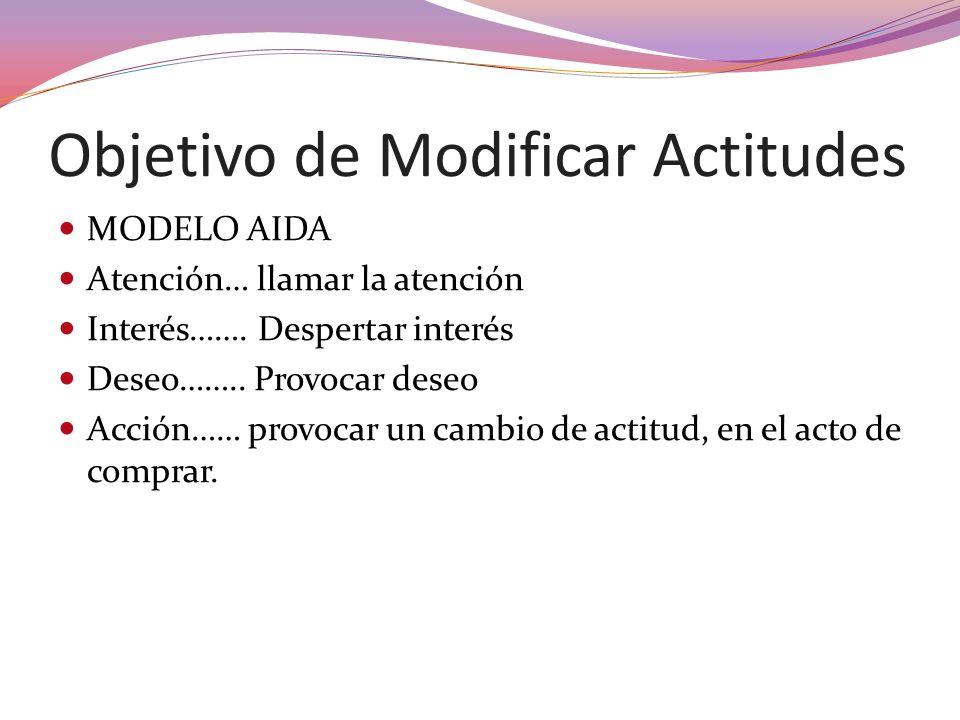 Objetivo de Modificar Actitudes