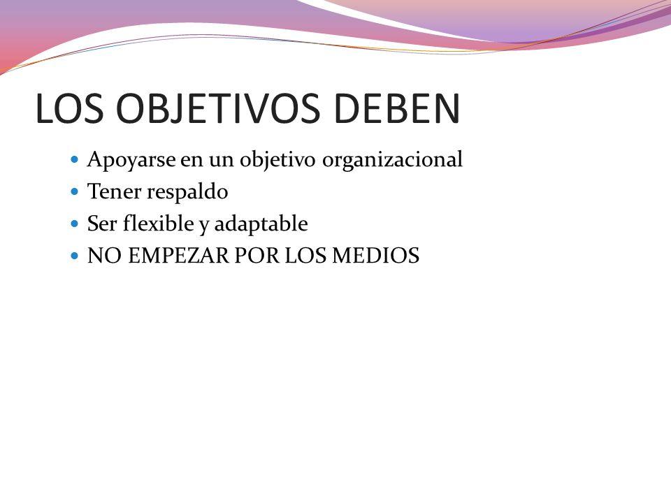 LOS OBJETIVOS DEBEN Apoyarse en un objetivo organizacional