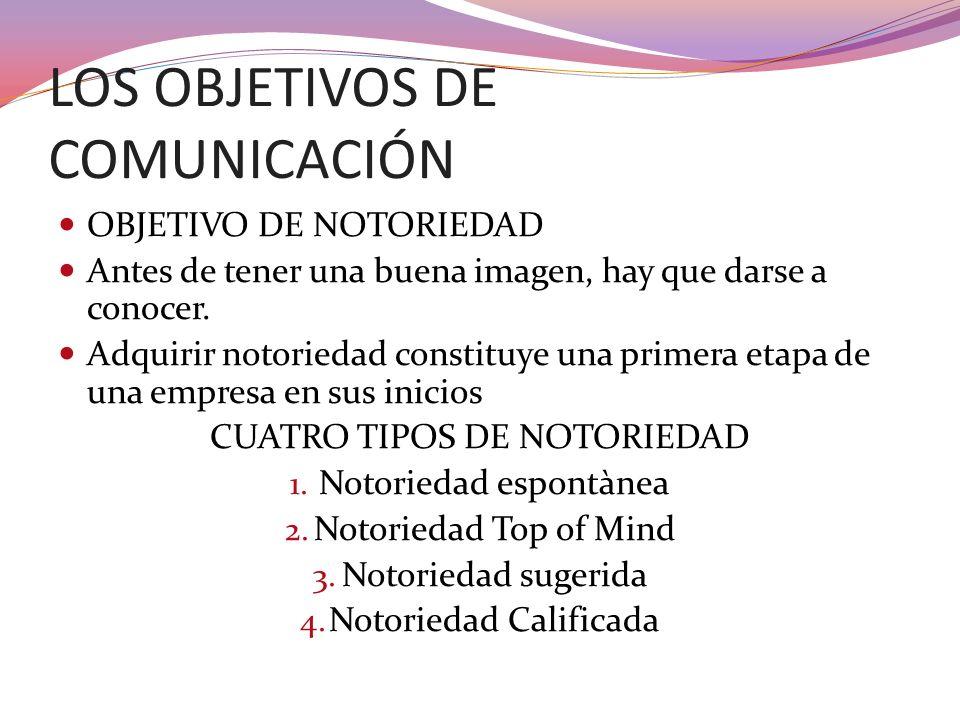 LOS OBJETIVOS DE COMUNICACIÓN
