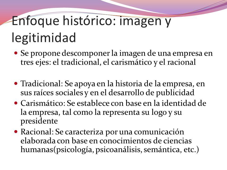 Enfoque histórico: imagen y legitimidad