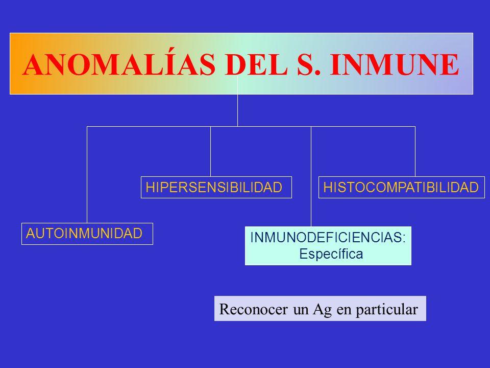 ANOMALÍAS DEL S. INMUNE Reconocer un Ag en particular