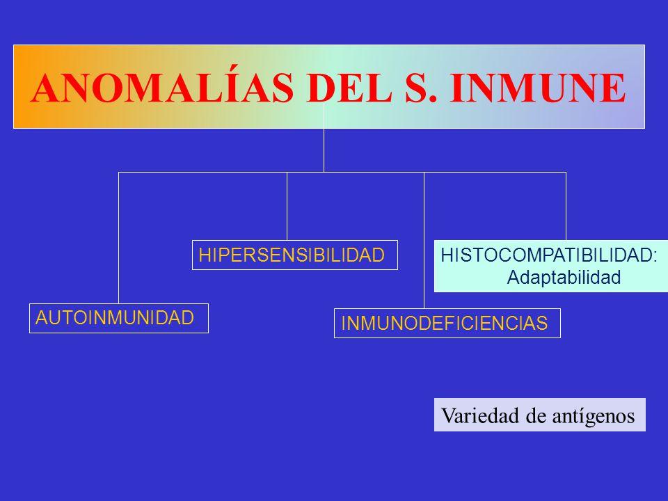 ANOMALÍAS DEL S. INMUNE Variedad de antígenos HIPERSENSIBILIDAD