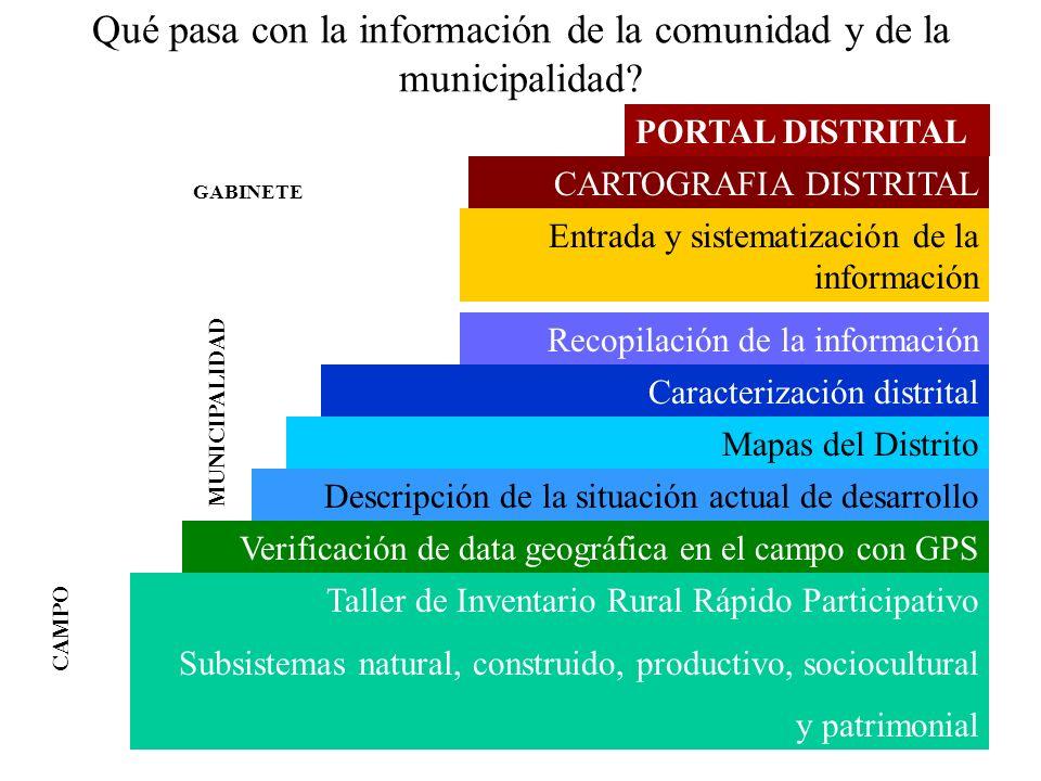 Qué pasa con la información de la comunidad y de la municipalidad