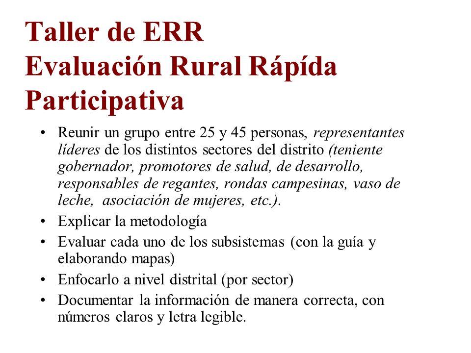 Taller de ERR Evaluación Rural Rápída Participativa