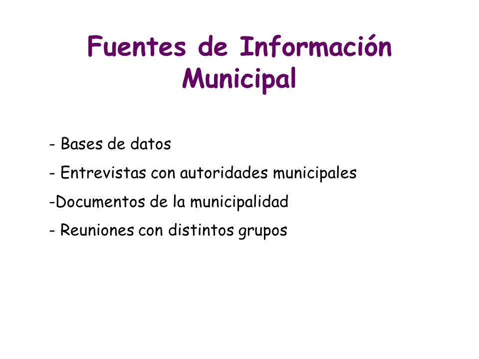 Fuentes de Información Municipal