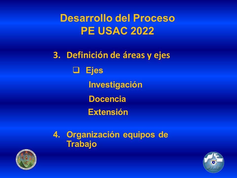 Desarrollo del Proceso PE USAC 2022