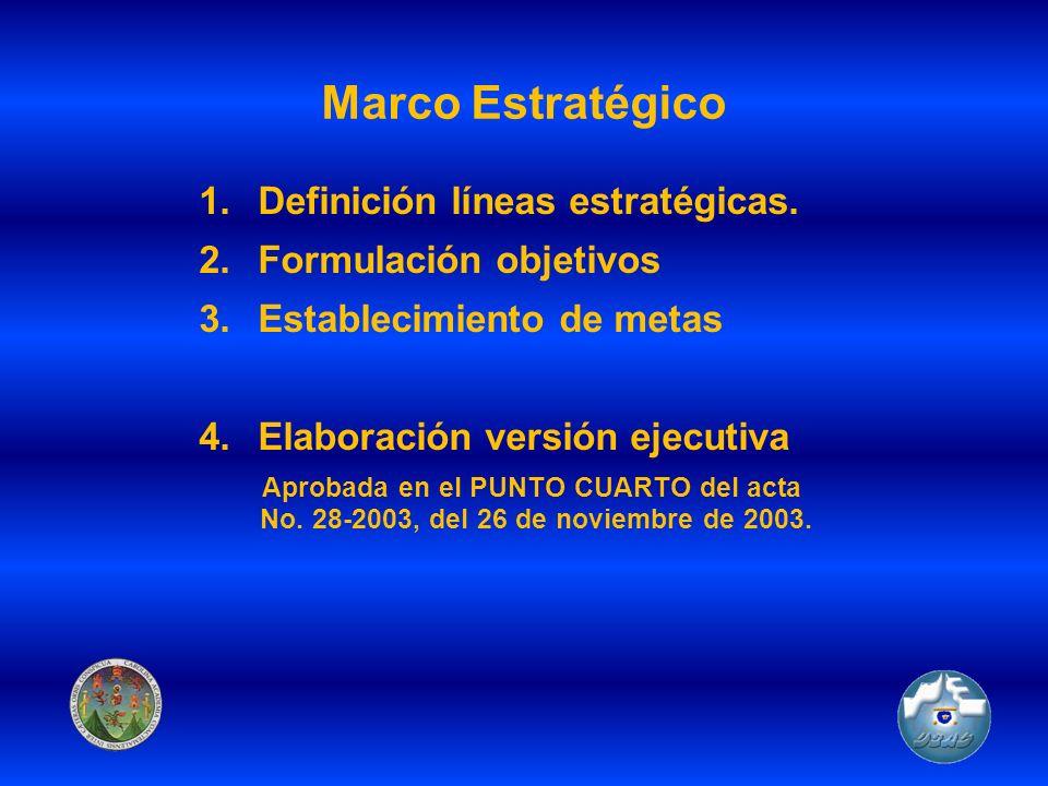 Marco Estratégico Definición líneas estratégicas.