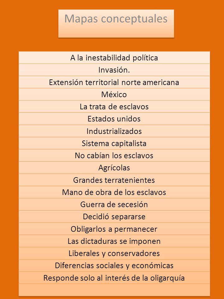 Mapas conceptuales A la inestabilidad política Invasión.