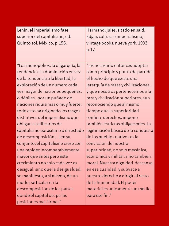 Lenin, el imperialismo fase superior del capitalismo, ed