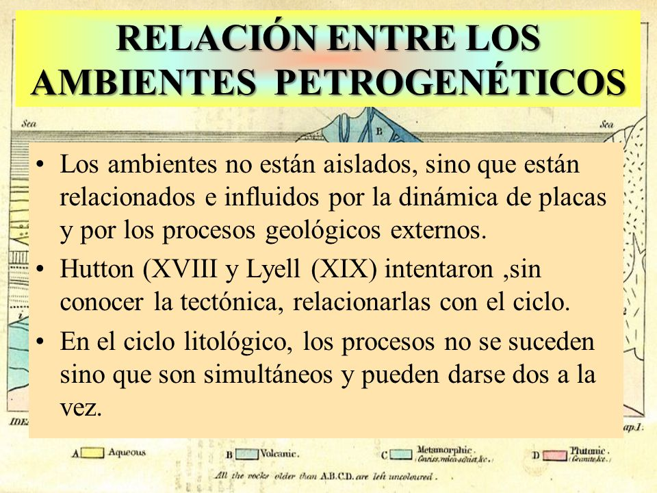 RELACIÓN ENTRE LOS AMBIENTES PETROGENÉTICOS