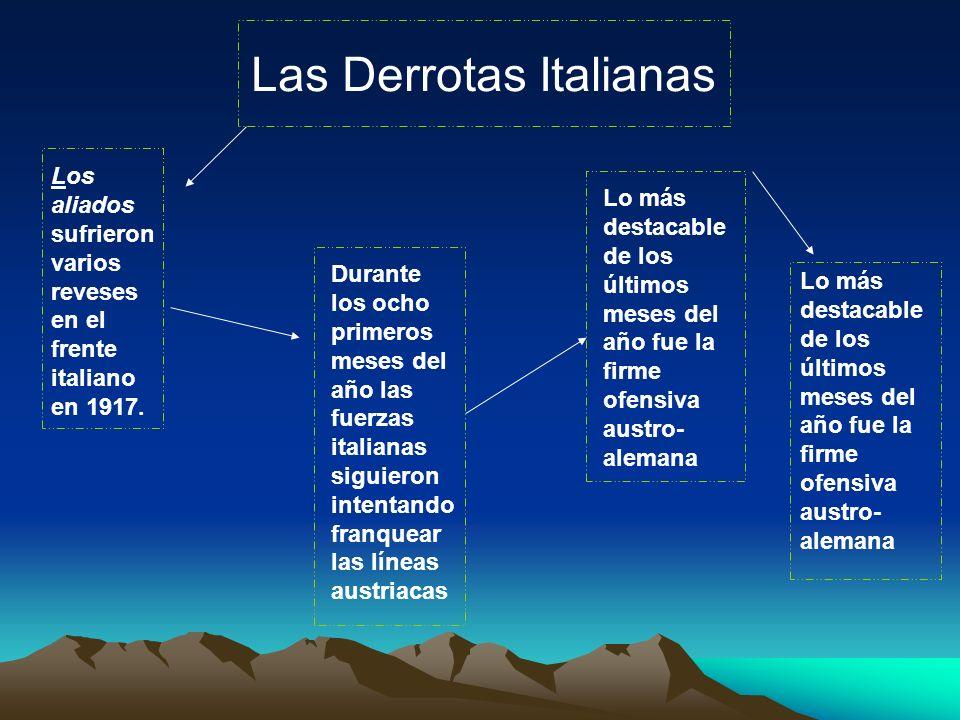 Las Derrotas Italianas