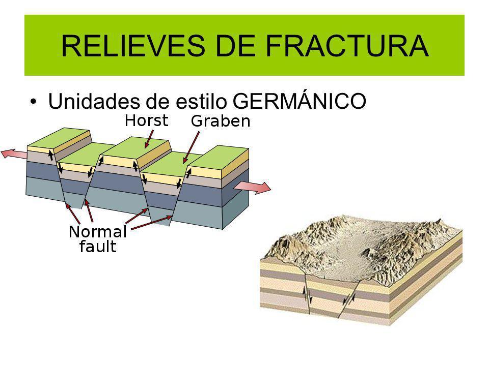 RELIEVES DE FRACTURA Unidades de estilo GERMÁNICO