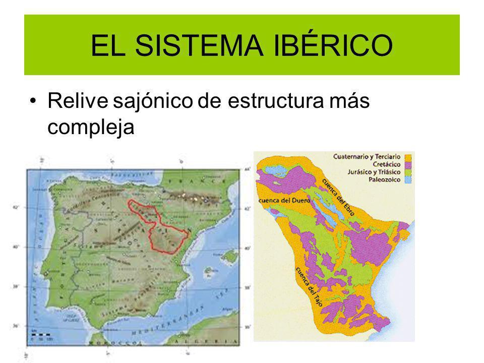 EL SISTEMA IBÉRICO Relive sajónico de estructura más compleja