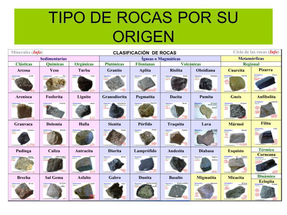 TIPO DE ROCAS POR SU ORIGEN