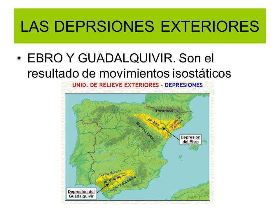 LAS DEPRSIONES EXTERIORES