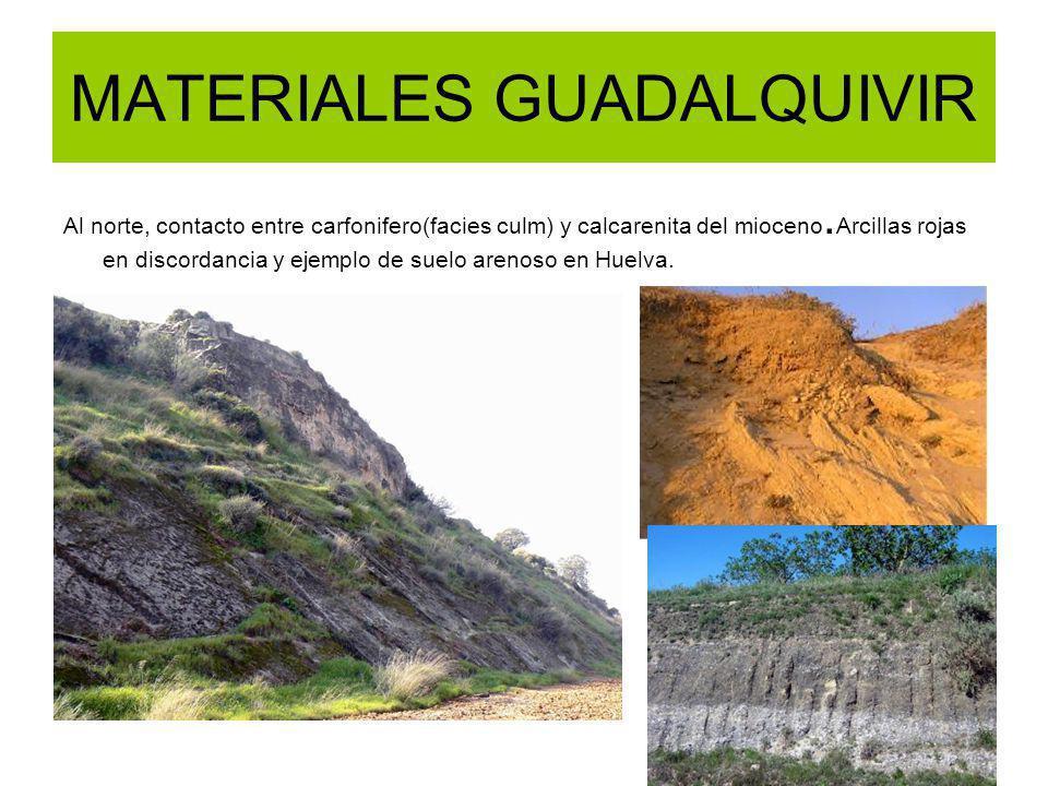 MATERIALES GUADALQUIVIR