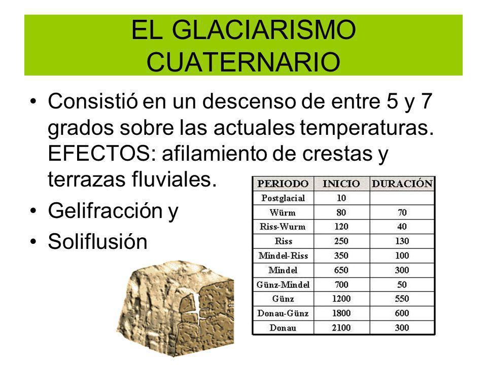 EL GLACIARISMO CUATERNARIO