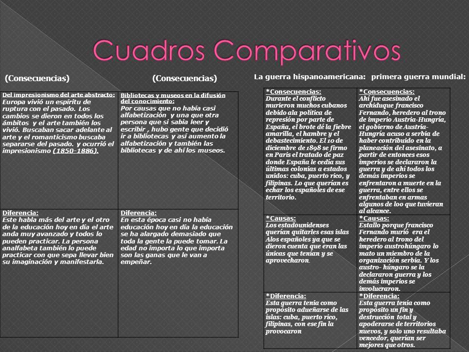 Cuadros Comparativos (Consecuencias) (Consecuencias)
