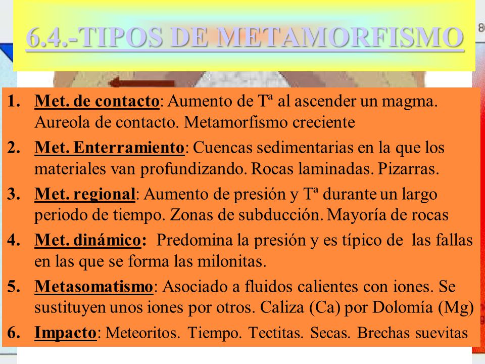 6.4.-TIPOS DE METAMORFISMO