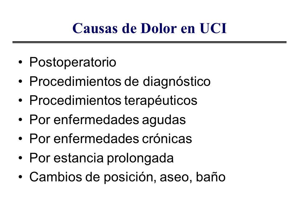 Causas de Dolor en UCI Postoperatorio Procedimientos de diagnóstico