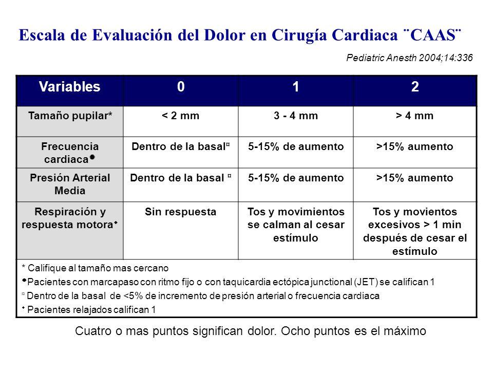 Escala de Evaluación del Dolor en Cirugía Cardiaca ¨CAAS¨