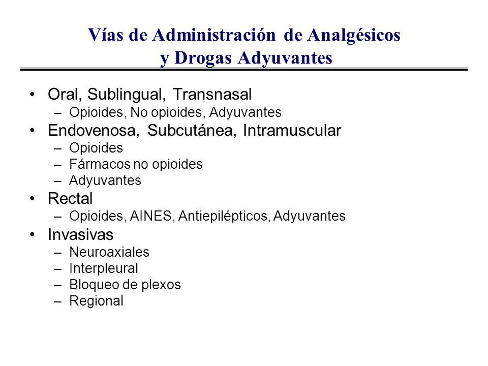Vías de Administración de Analgésicos y Drogas Adyuvantes