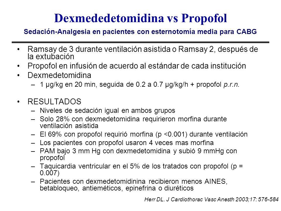 Dexmededetomidina vs Propofol
