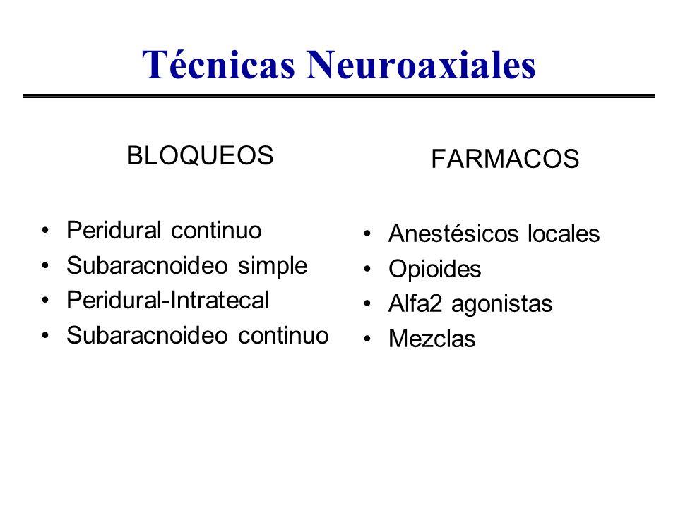 Técnicas Neuroaxiales