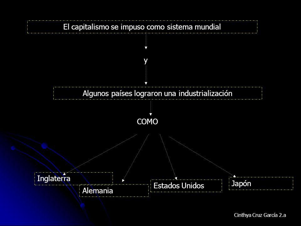 El capitalismo se impuso como sistema mundial