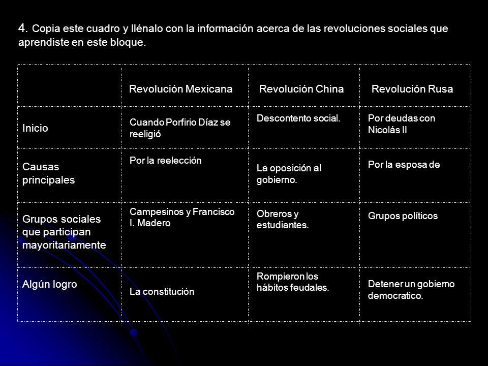 4. Copia este cuadro y llénalo con la información acerca de las revoluciones sociales que aprendiste en este bloque.