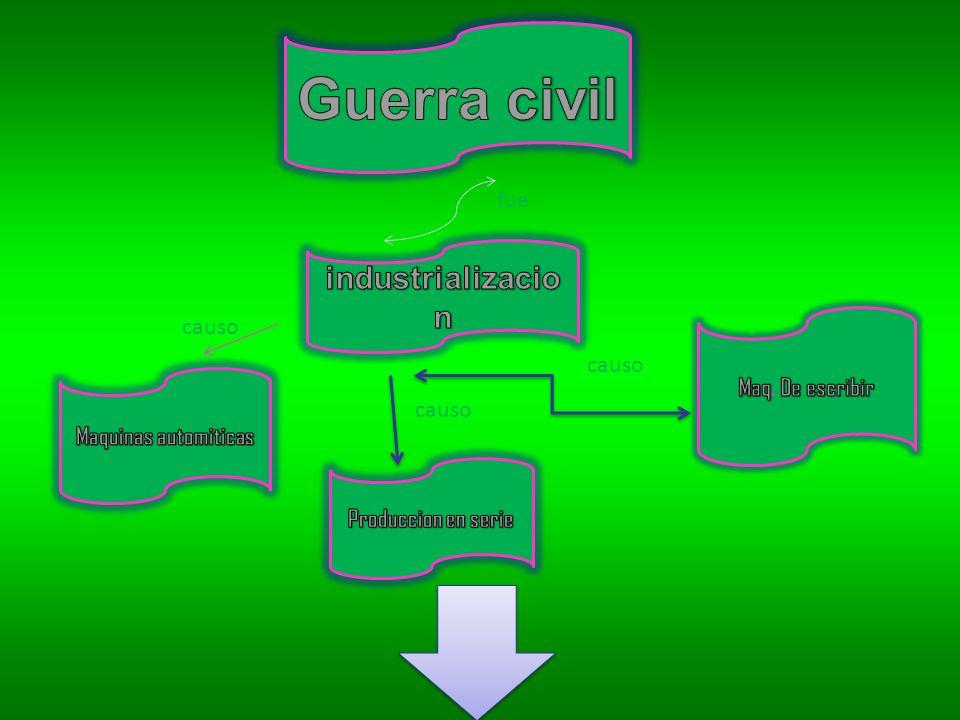 Guerra civil industrializacion fue causo Maq. De escribir causo