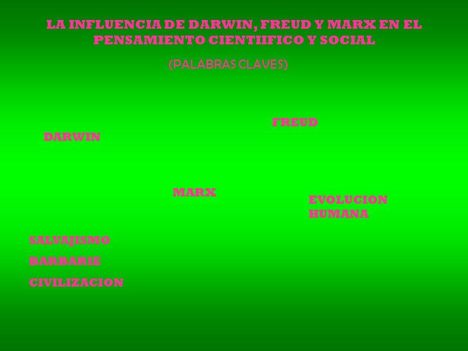 LA INFLUENCIA DE DARWIN, FREUD Y MARX EN EL PENSAMIENTO CIENTIIFICO Y SOCIAL