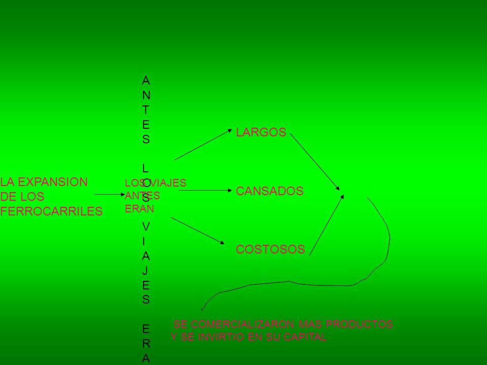 ANTES LOS VIAJES ERA LARGOS CANSADOS COSTOSOS LA EXPANSION DE LOS