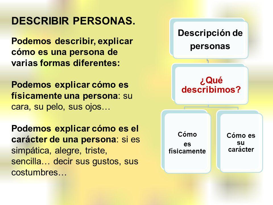 DESCRIBIR PERSONAS. Descripción de ¿Qué describimos personas
