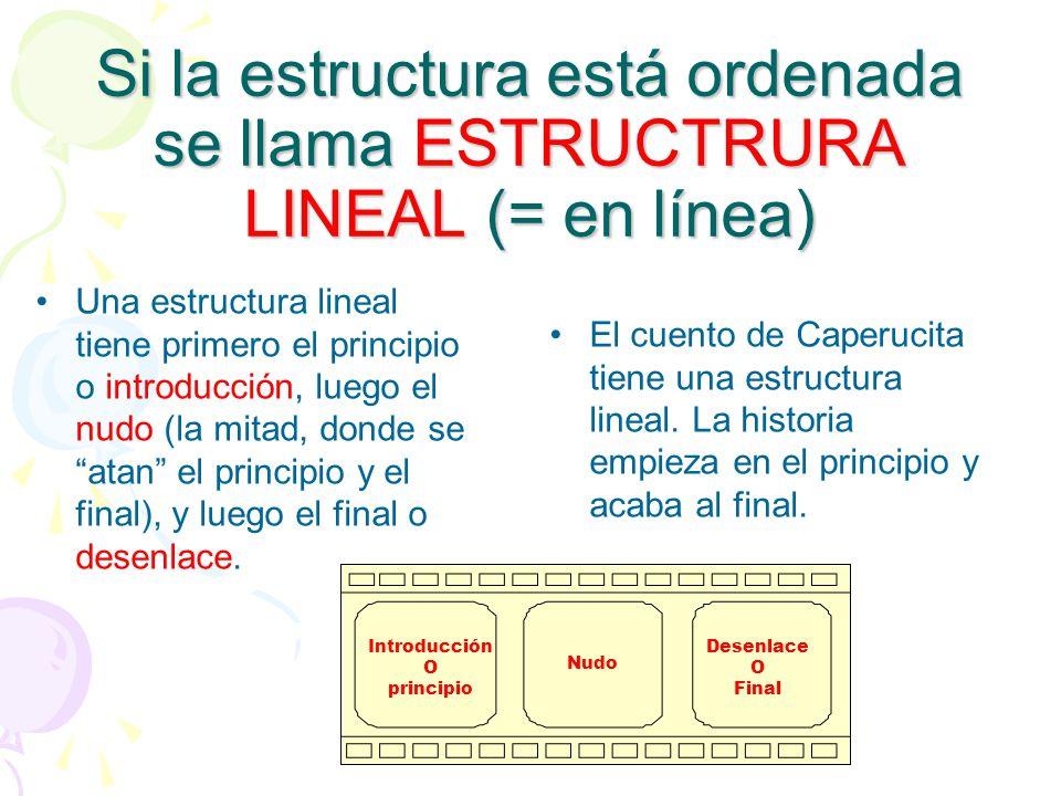 Si la estructura está ordenada se llama ESTRUCTRURA LINEAL (= en línea)