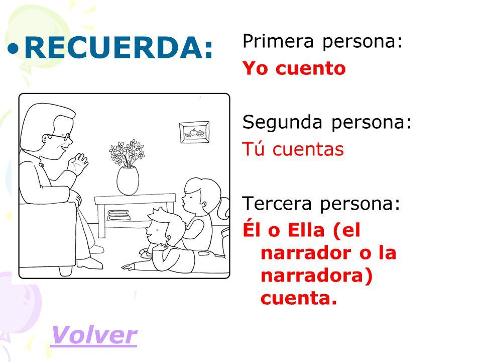 RECUERDA: Primera persona: Yo cuento Segunda persona: Tú cuentas Tercera persona: Él o Ella (el narrador o la narradora) cuenta.