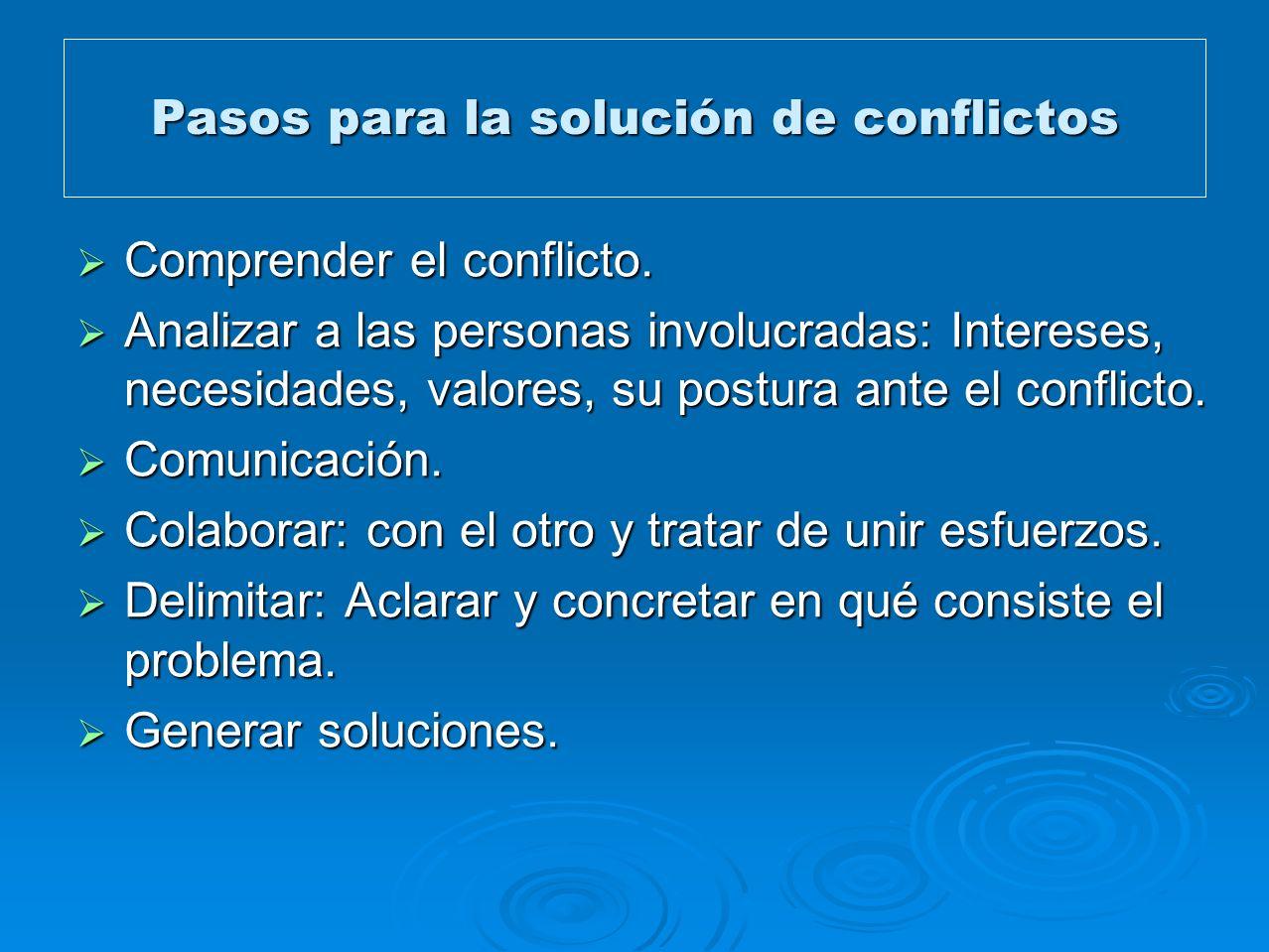 Pasos para la solución de conflictos