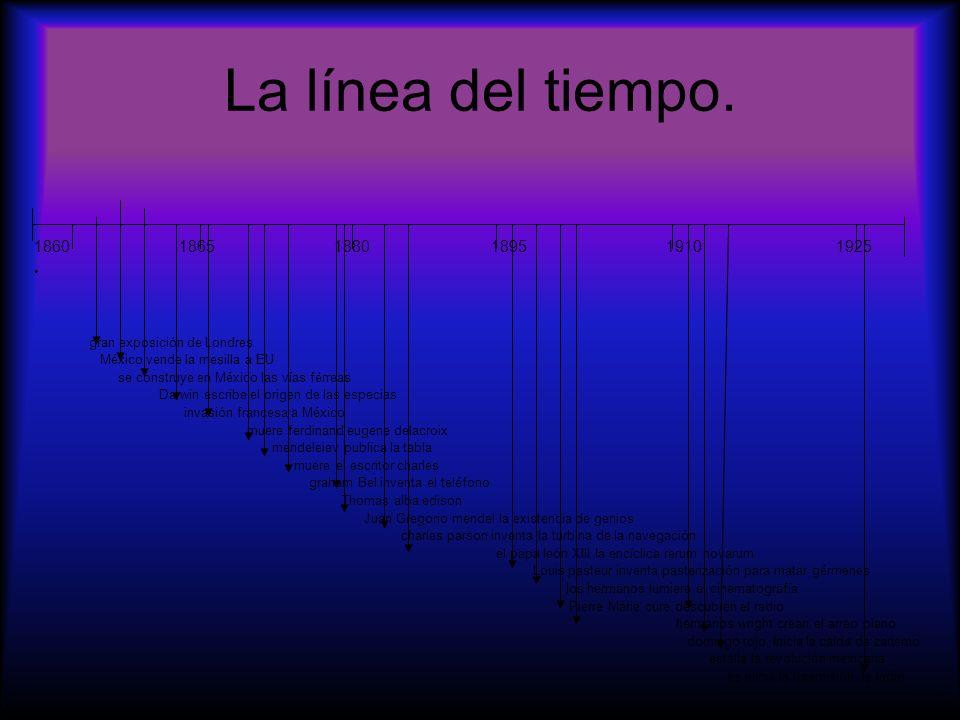 La línea del tiempo.