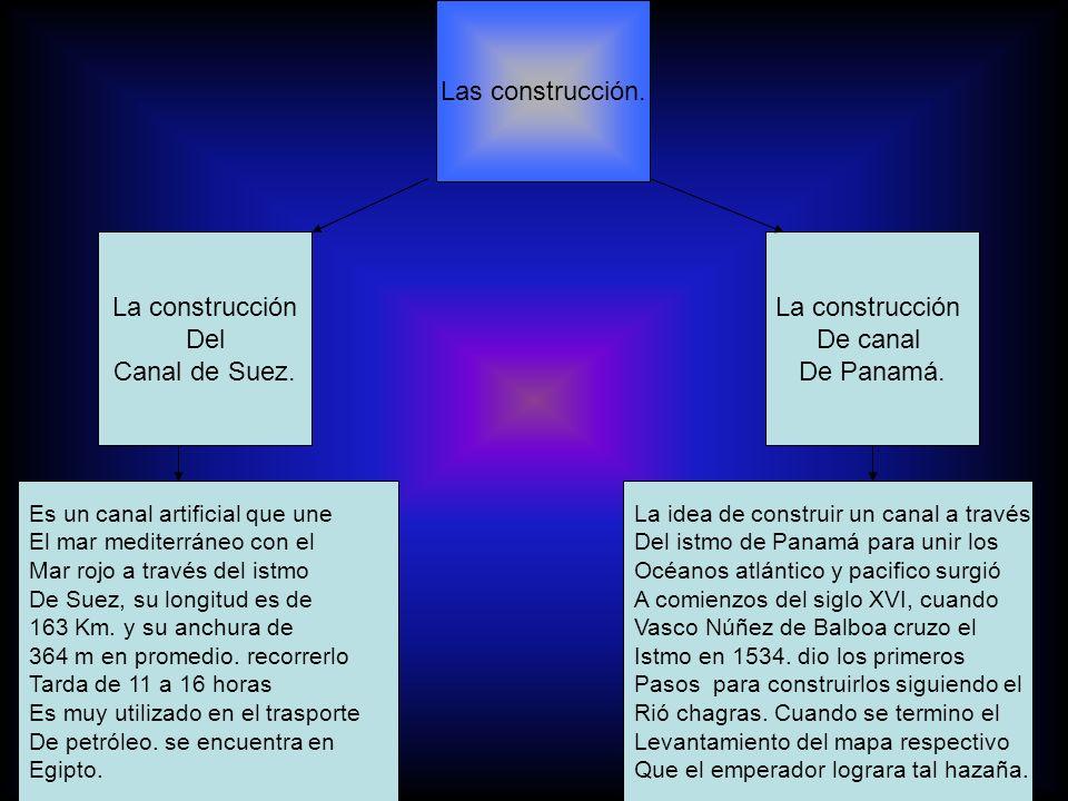 Las construcción. La construcción Del Canal de Suez. La construcción