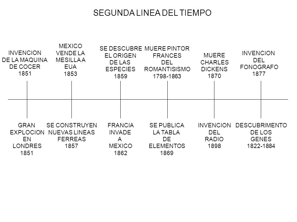 SEGUNDA LINEA DEL TIEMPO