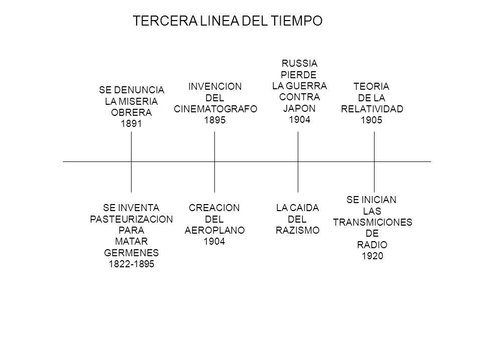 TERCERA LINEA DEL TIEMPO